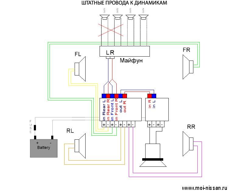 Схема подключения магнитолы, сабвуфер, усилка и конденсатора.